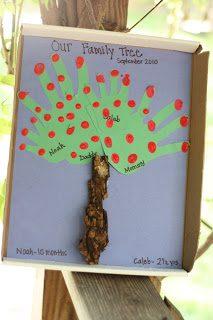 Family Handprint Apple Tree