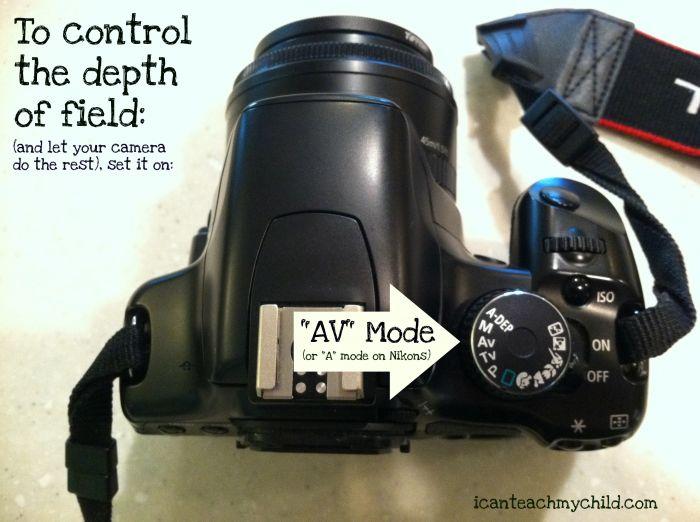 Virtual Photography Class:  Depth of Field