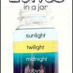 Ocean zones the layers of an ocean in a jar 150x150 Science Experiments