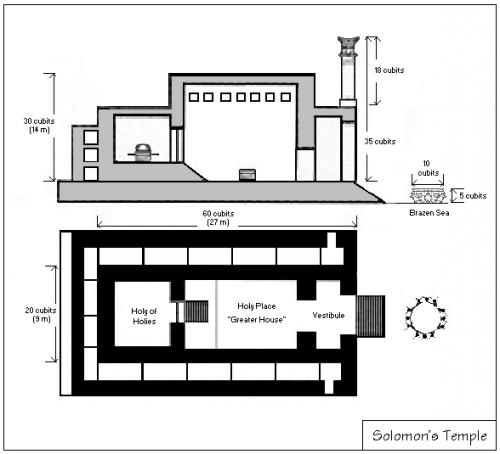 SolomonsTemple1 500x454 Building Solomons Temple with Golden Blocks